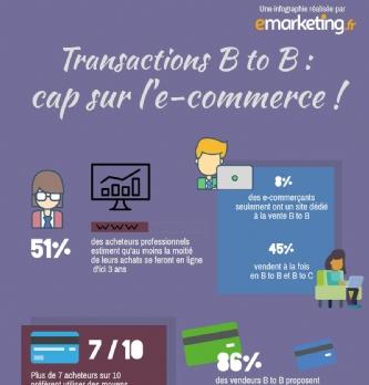 [Spécial B to B] E-commerce: quelles sont les attentes des acheteurs B to B?