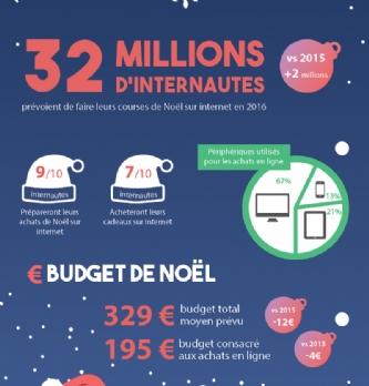 32 millions d'internautes envisagent d'acheter leurs cadeaux de Noël en ligne