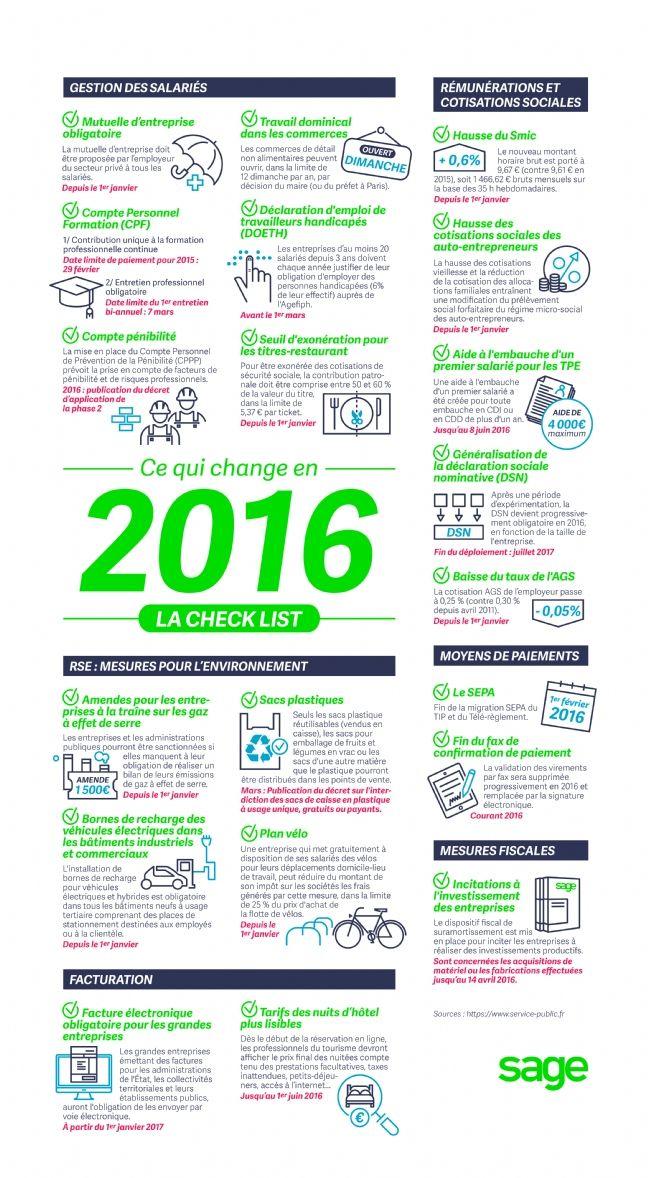Check-list: ce qui change en 2016 pour les entreprises