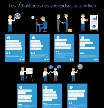7 habitudes à piquer aux entreprises data driven