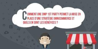 Comment la DMP unifie les parcours d'achat
