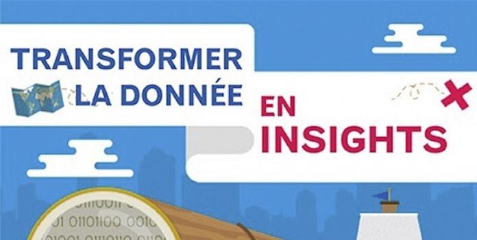 Jean-Noël Grandval (InStranet) « Mettre la connaissance au service de l'interaction client »