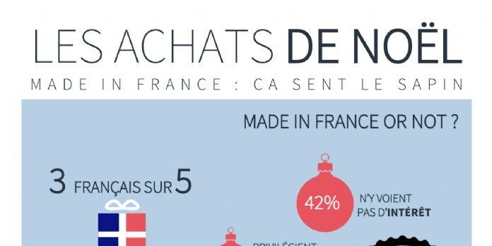 Des Français pressés et un comportement d'achat résolument omnicanal