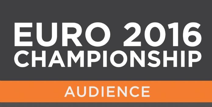 L'Euro 2016, champion du marketing vidéo