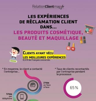 [Réclamations clients] Quels parcours dans les produits cosmétiques?