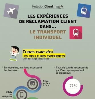 [Réclamations clients] Quel parcours dans le secteur du transport?