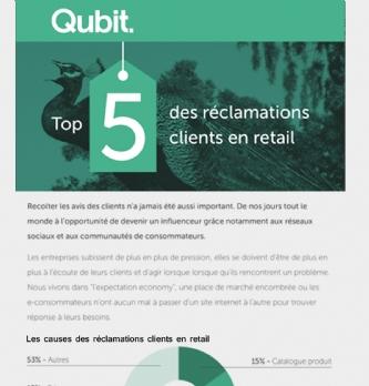 Le top 5 des r�clamations clients sur les sites d'e-commerce