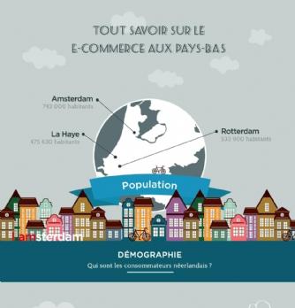 Tour d'horizon de l'e-commerce aux Pays-Bas