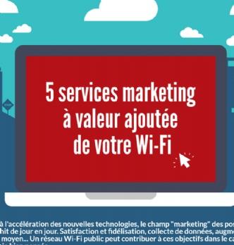 Le wi-fi, un puissant allié au service de l'expérience client