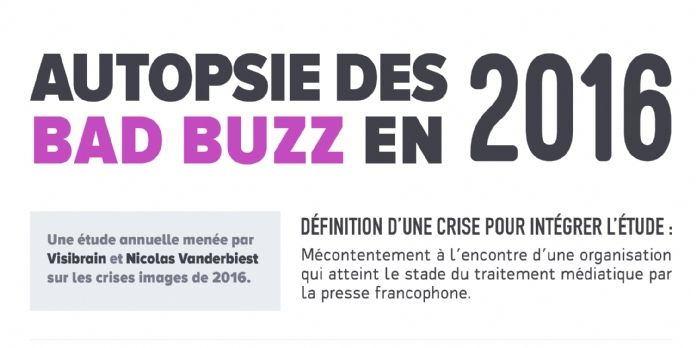 Autopsie des bad buzz en 2016