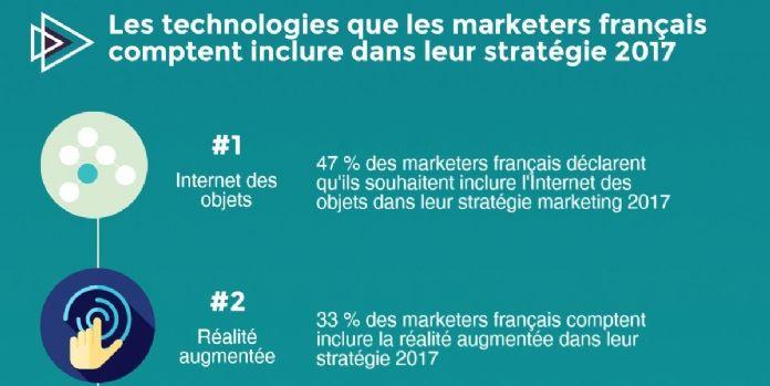 Quelles sont les 3 priorités technos des marketeurs français en 2017?