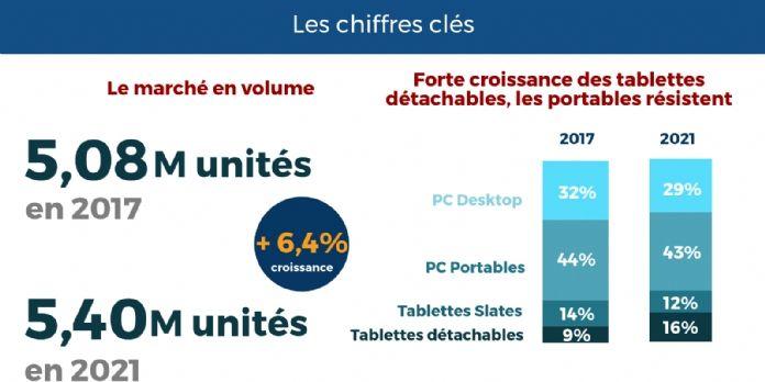 Exportations: de belles perspectives pour la France en 2017