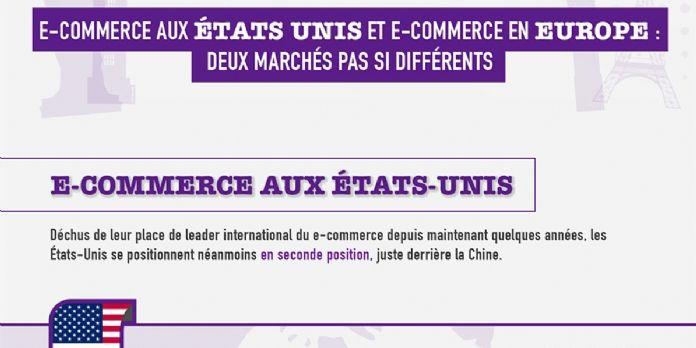 États-Unis : les chiffres clés de l'e-commerce