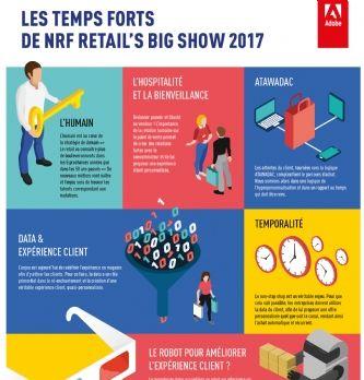 #NRF17 Retour sur les temps forts du Retail's Big Show