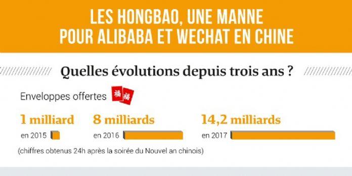 Alibaba menace Amazon