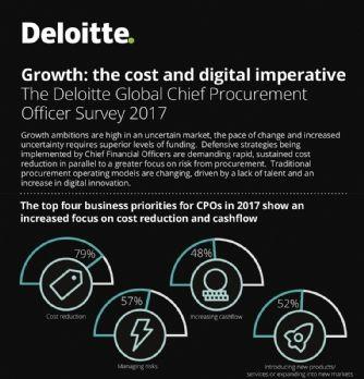 Maîtriser ses coûts et s'adapter aux impératifs digitaux pour accompagner sa croissance