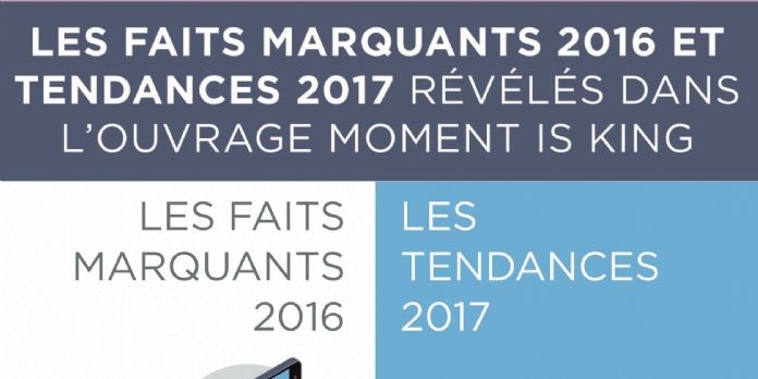 Le moment marketing réinvente la relation marques-consommateurs