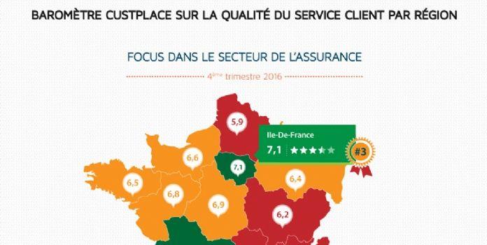 [Baromètre Custplace] La qualité du service client dans la banque