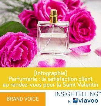 Parfumerie : la satisfaction client au rendez-vous pour la Saint Valentin