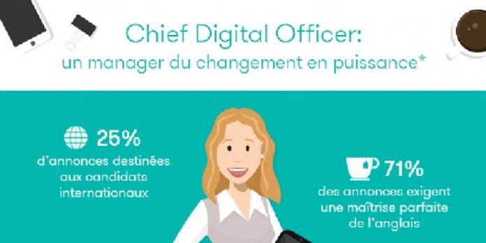 BtoB Market.fr : une nouvelle plateforme sur le marché du e-commerce inter-entreprises