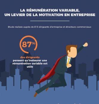 Quelle perception de la rémunération variable au sein des entreprises?