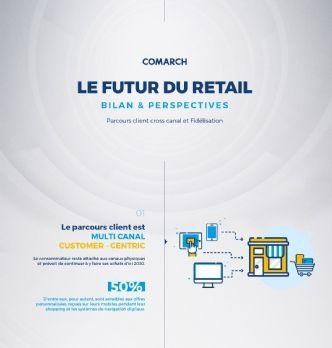 En 2030, 50% des consommateurs achèteront en magasin