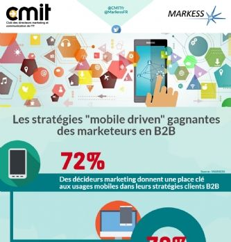 Comment tirer parti du mobile marketing en B to B