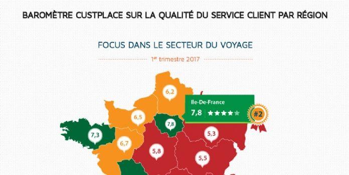 Finances et voyage : deux secteurs en croissance