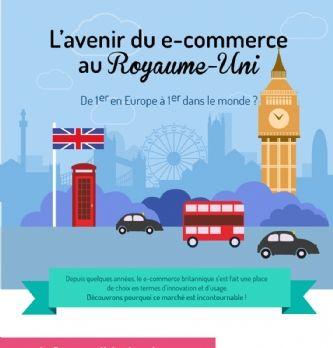Le Royaume-Uni, premier marché européen de la vente en ligne