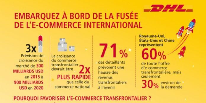 Les Palmes du E-commerce 2015