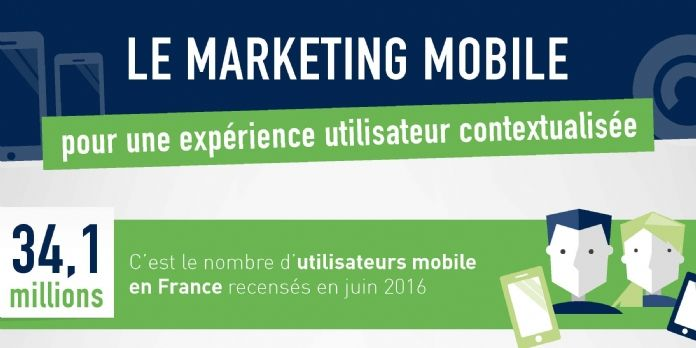 Du phoning au mobile marketing 4/4 :  Le mobile marketing, nouveau-né à l'avenir prometteur