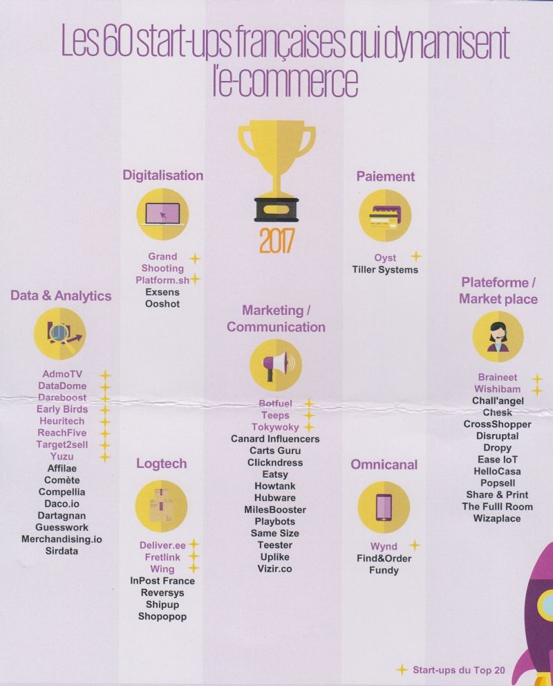 """[Enjeux E-commerce Fevad17] Le top 5 des vainqueurs du """"Start-up Challenge"""""""