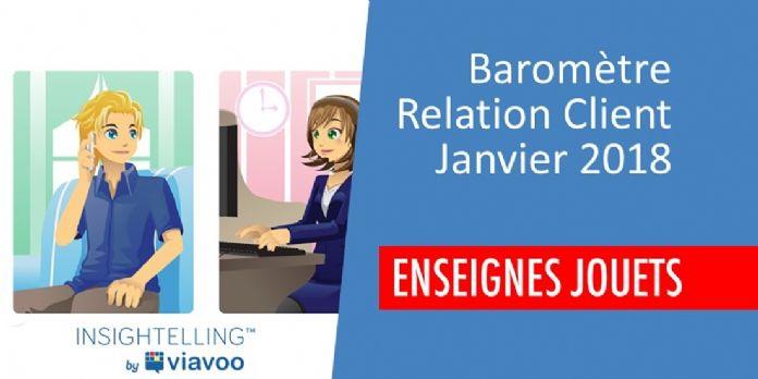 Baromètre: 63% d'opinions positives sur la relation client en ameublement