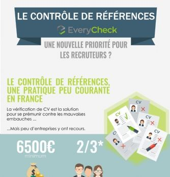 Recrutement: attention aux CV mensongers!