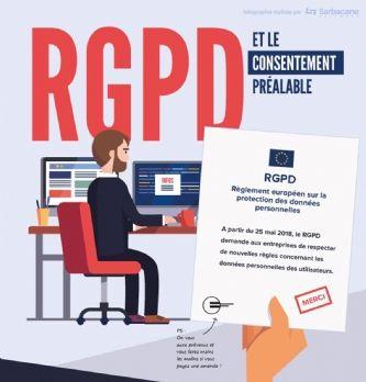 """<span class=""""highlight"""">RGPD</span>: zoom sur le consentement préalable"""