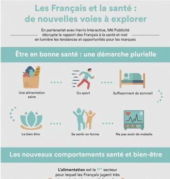 M6 publicité présente sa Session grand format sur les Français et la santé