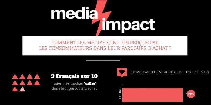 """Les marques surinvestissent-elles dans les médias les moins """"efficaces""""?"""