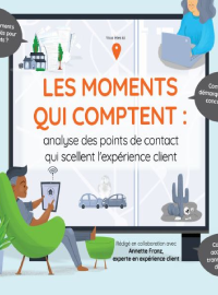 Couverture Les moments qui comptent: analyse des points de contact qui scellent l'expérience client.