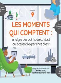 Couverture livre blanc Les moments qui comptent: analyse des points de contact qui scellent l'expérience client.