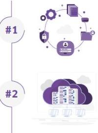 Couverture Rainbow Office, la solution de communication basée sur le cloud pour surmonter les obstacles et poursuivre son activité
