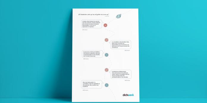Dictanova conçoit avec Arvato une solution pour motiver les équipes de la relation client