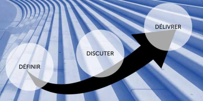 Les 3 étapes clefs pour bien choisir son SI Achats