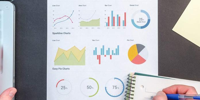 Tous les taux et statistiques en emailing: l'étude complète sur les indicateurs de performance à suivre