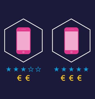 Comment promouvoir efficacement ses produits sur des comparateurs ?