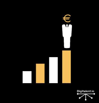 Les évolutions de salaires dans le Webmarketing