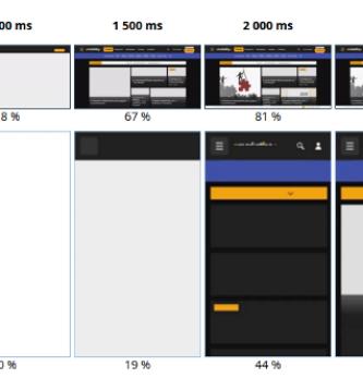 Mesurer sa vitesse d'affichage : optez pour les tests comparatifs