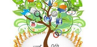 Comment faire du web le moteur de votre business ?