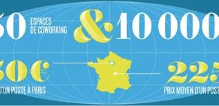 [Infographie] Le coworking en France