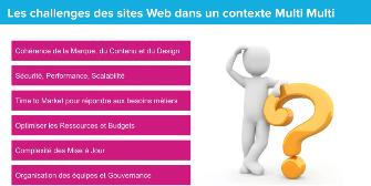 Le contenu et le design de votre site web sont uniques, qu'en est-il de votre gouvernance digitale ?